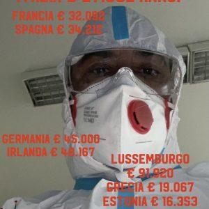 Gli infermieri italiani i meno pagati  d'Europa peggio di noi solo Grecia ed Estonia