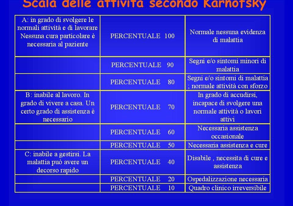 L'indice di Karnofsky: valutazione sanitaria sulla qualità di vita